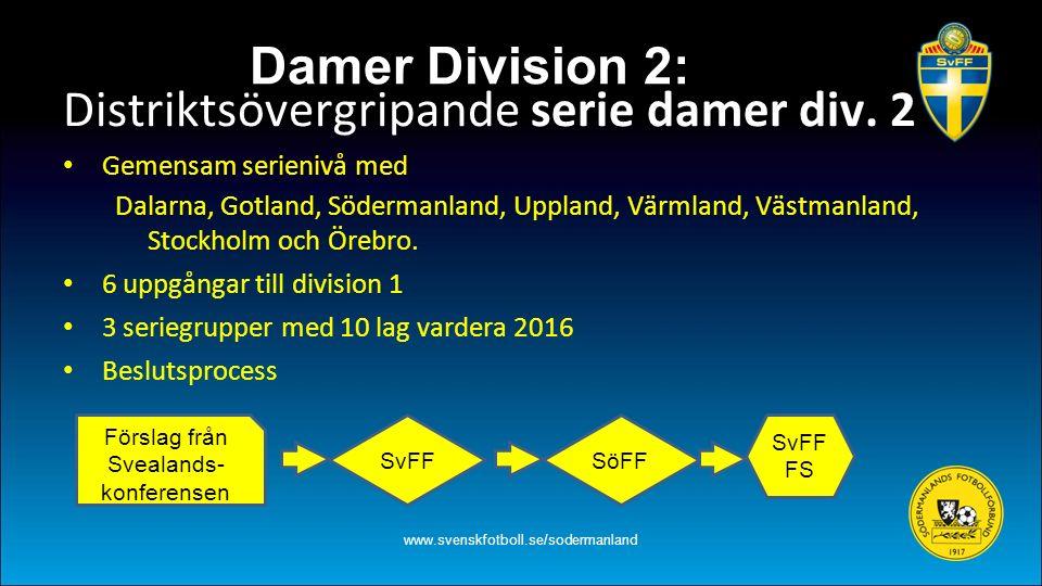 Distriktsövergripande serie damer div. 2 Gemensam serienivå med Dalarna, Gotland, Södermanland, Uppland, Värmland, Västmanland, Stockholm och Örebro.