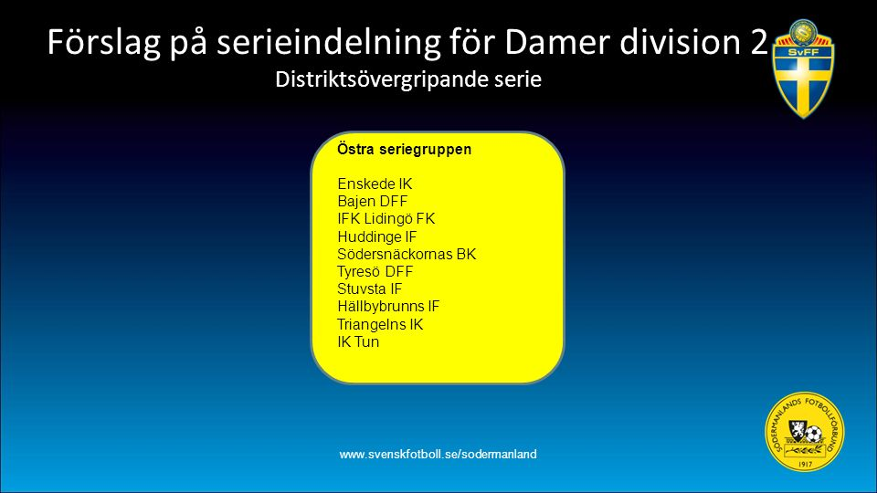 Förslag på serieindelning för Damer division 2 Distriktsövergripande serie www.svenskfotboll.se/sodermanland Östra seriegruppen Enskede IK Bajen DFF I