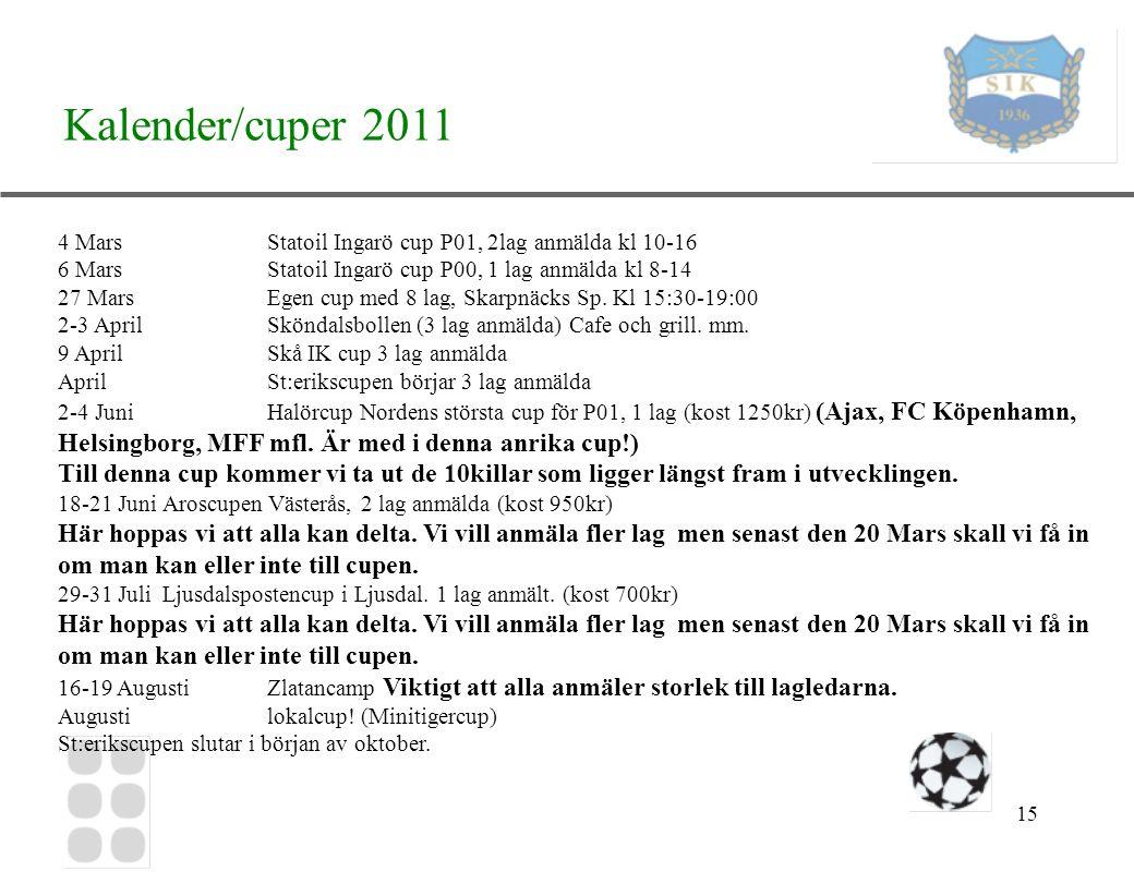 15 Kalender/cuper 2011 4 Mars Statoil Ingarö cup P01, 2lag anmälda kl 10-16 6 MarsStatoil Ingarö cup P00, 1 lag anmälda kl 8-14 27 MarsEgen cup med 8 lag, Skarpnäcks Sp.