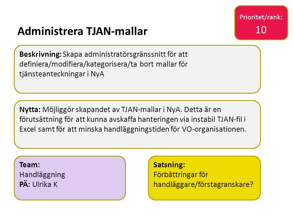 Sv Administrera TJAN-mallar Nytta: Möjliggör skapandet av TJAN-mallar i NyA. Detta är en förutsättning för att kunna avskaffa hanteringen via instabil