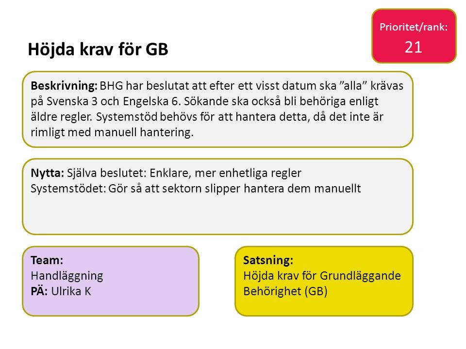 Sv Höjda krav för GB Nytta: Själva beslutet: Enklare, mer enhetliga regler Systemstödet: Gör så att sektorn slipper hantera dem manuellt Satsning: Höj