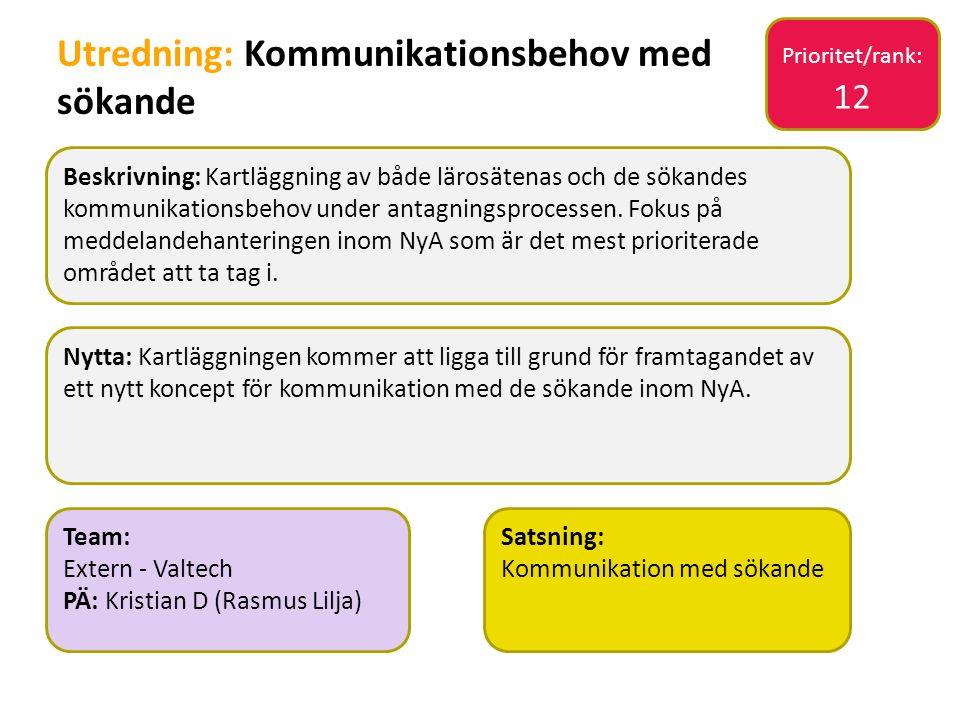 Sv Utredning: Kommunikationsbehov med sökande Nytta: Kartläggningen kommer att ligga till grund för framtagandet av ett nytt koncept för kommunikation