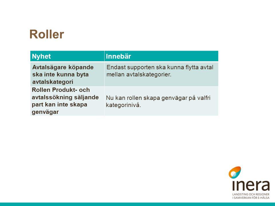 Roller NyhetInnebär Avtalsägare köpande ska inte kunna byta avtalskategori Endast supporten ska kunna flytta avtal mellan avtalskategorier.