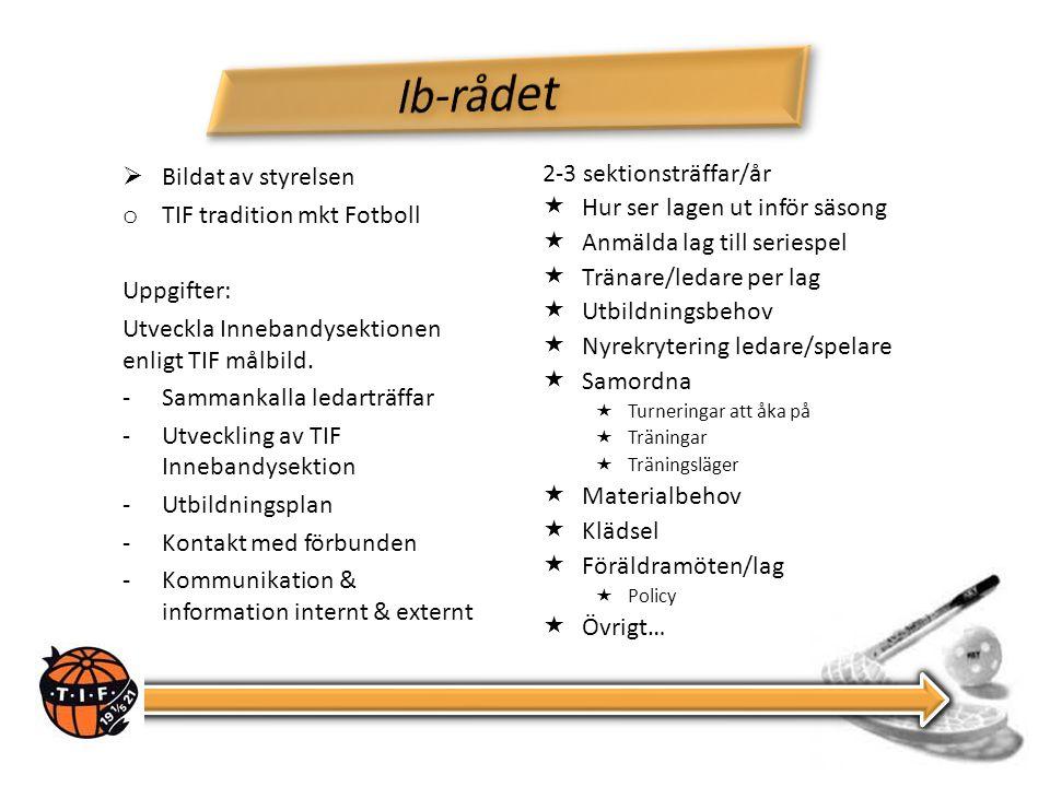  Bildat av styrelsen o TIF tradition mkt Fotboll Uppgifter: Utveckla Innebandysektionen enligt TIF målbild.