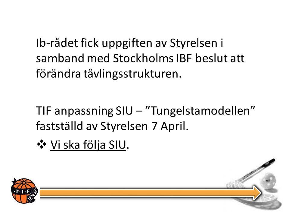 Ib-rådet fick uppgiften av Styrelsen i samband med Stockholms IBF beslut att förändra tävlingsstrukturen.