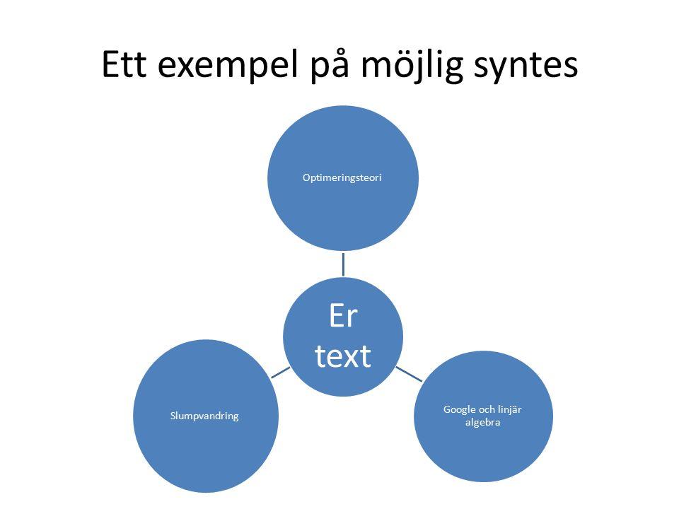 Ett exempel på möjlig syntes Er text Optimeringsteori Google och linjär algebra Slumpvandring