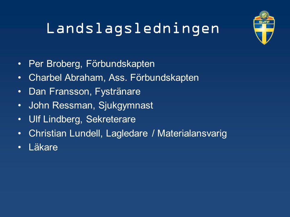 Landslagsledningen Per Broberg, Förbundskapten Charbel Abraham, Ass.