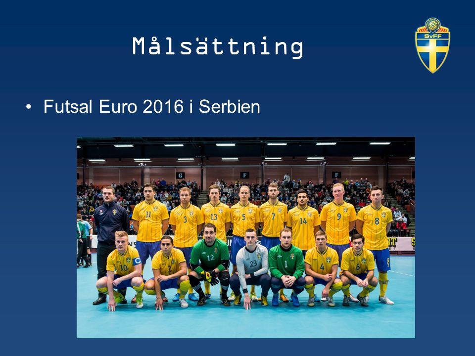 Målsättning Futsal Euro 2016 i Serbien