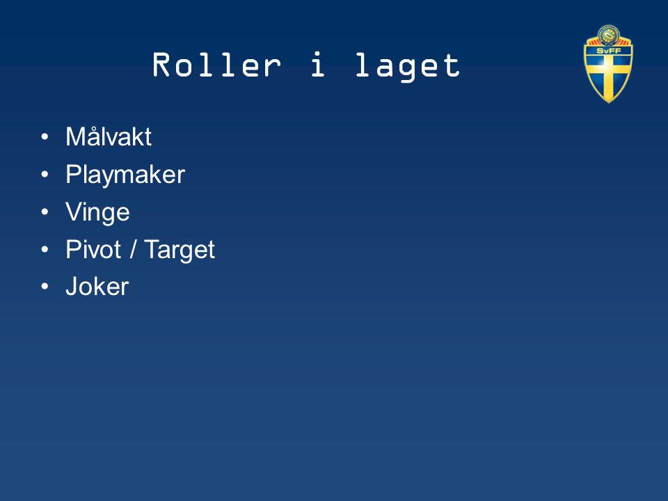 Roller i laget Målvakt Playmaker Vinge Pivot / Target Joker