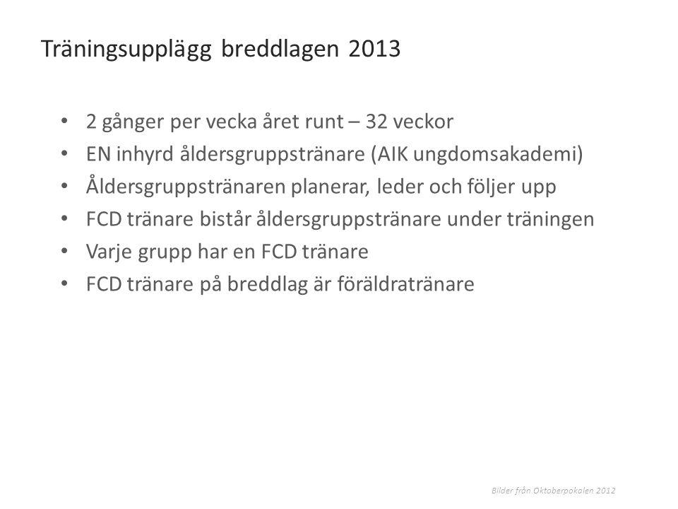 Träningsupplägg breddlagen 2013 2 gånger per vecka året runt – 32 veckor EN inhyrd åldersgruppstränare (AIK ungdomsakademi) Åldersgruppstränaren planerar, leder och följer upp FCD tränare bistår åldersgruppstränare under träningen Varje grupp har en FCD tränare FCD tränare på breddlag är föräldratränare Bilder från Oktoberpokalen 2012