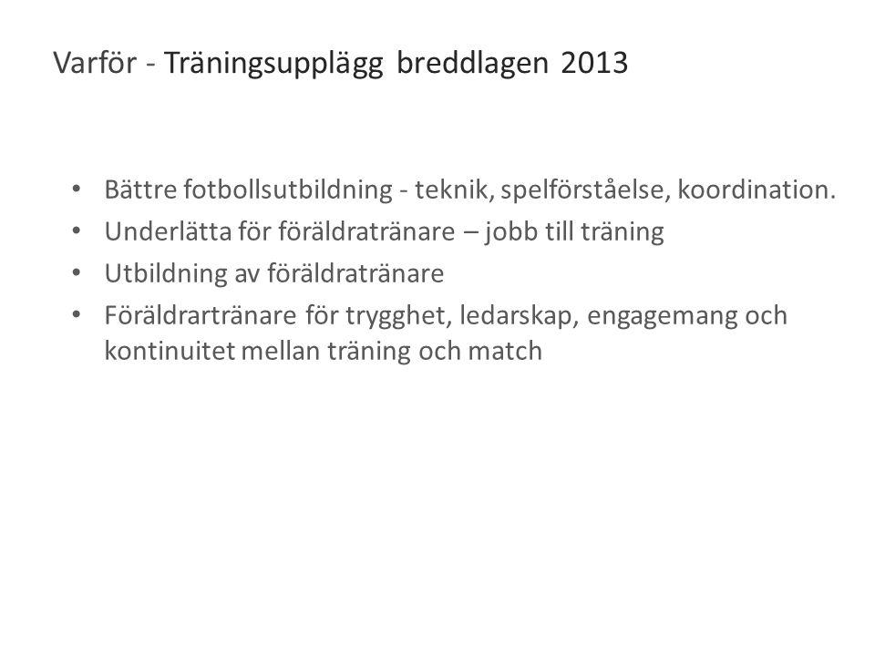 Varför - Träningsupplägg breddlagen 2013 Bättre fotbollsutbildning - teknik, spelförståelse, koordination.