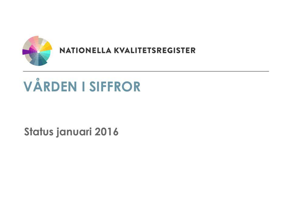 VÅRDEN I SIFFROR Status januari 2016