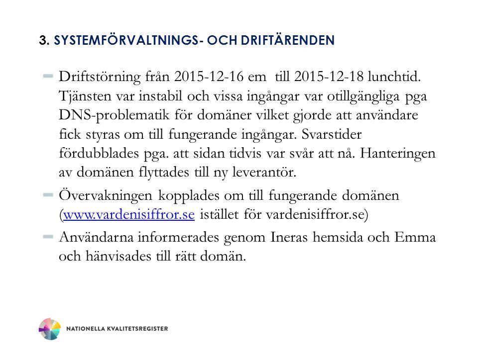 3. SYSTEMFÖRVALTNINGS- OCH DRIFTÄRENDEN Driftstörning från 2015-12-16 em till 2015-12-18 lunchtid.