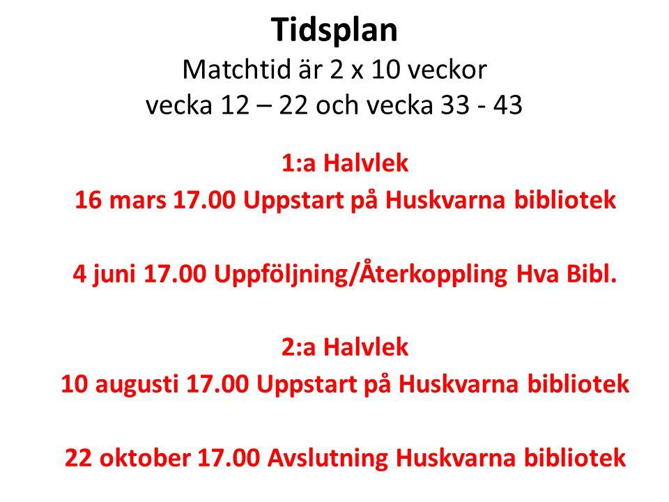Tidsplan Matchtid är 2 x 10 veckor vecka 12 – 22 och vecka 33 - 43 1:a Halvlek 16 mars 17.00 Uppstart på Huskvarna bibliotek 4 juni 17.00 Uppföljning/