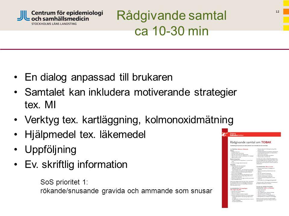 12 Rådgivande samtal ca 10-30 min En dialog anpassad till brukaren Samtalet kan inkludera motiverande strategier tex.