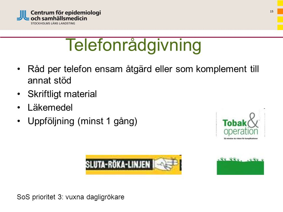 15 Telefonrådgivning Råd per telefon ensam åtgärd eller som komplement till annat stöd Skriftligt material Läkemedel Uppföljning (minst 1 gång) SoS prioritet 3: vuxna dagligrökare