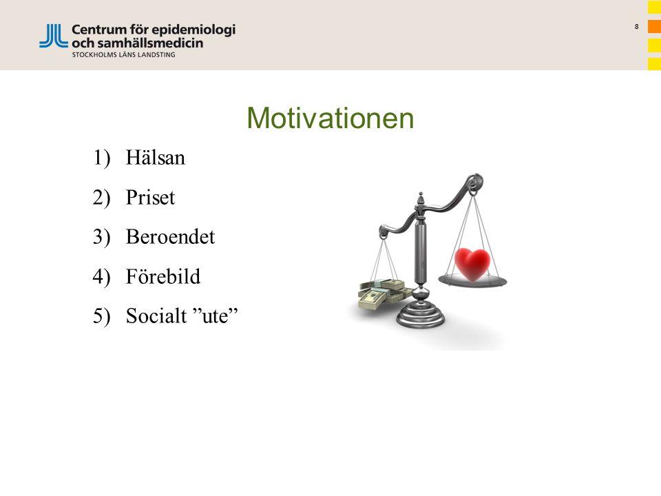 8 Motivationen 1)Hälsan 2)Priset 3)Beroendet 4)Förebild 5)Socialt ute