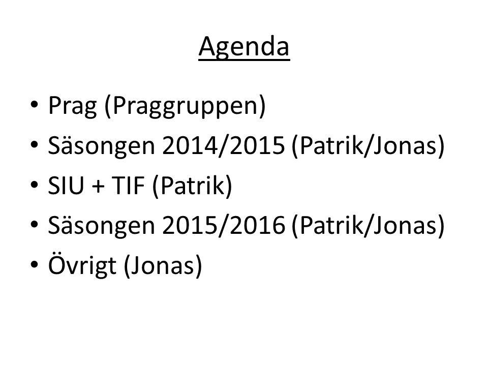 Agenda Prag (Praggruppen) Säsongen 2014/2015 (Patrik/Jonas) SIU + TIF (Patrik) Säsongen 2015/2016 (Patrik/Jonas) Övrigt (Jonas)