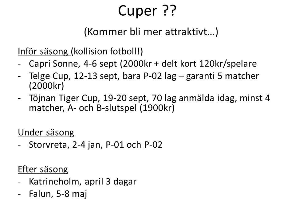 Cuper .