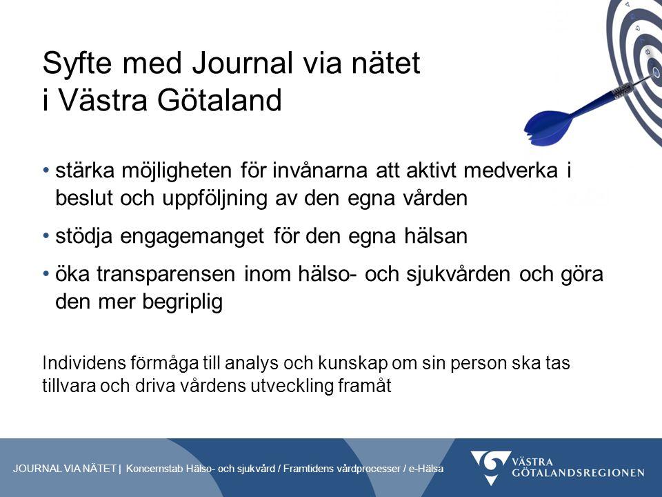 Syfte med Journal via nätet i Västra Götaland JOURNAL VIA NÄTET | Koncernstab Hälso- och sjukvård / Framtidens vårdprocesser / e-Hälsa stärka möjligheten för invånarna att aktivt medverka i beslut och uppföljning av den egna vården stödja engagemanget för den egna hälsan öka transparensen inom hälso- och sjukvården och göra den mer begriplig Individens förmåga till analys och kunskap om sin person ska tas tillvara och driva vårdens utveckling framåt