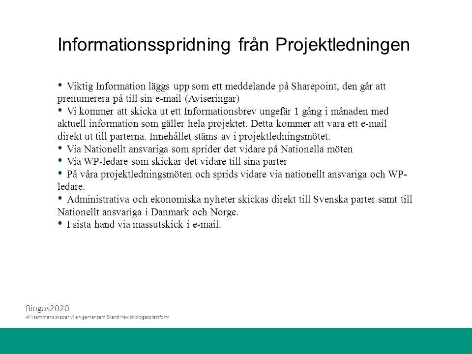 Biogas2020 -tillsammans skapar vi en gemensam Skandinavisk biogasplattform Viktig Information läggs upp som ett meddelande på Sharepoint, den går att prenumerera på till sin e-mail (Aviseringar) Vi kommer att skicka ut ett Informationsbrev ungefär 1 gång i månaden med aktuell information som gäller hela projektet.