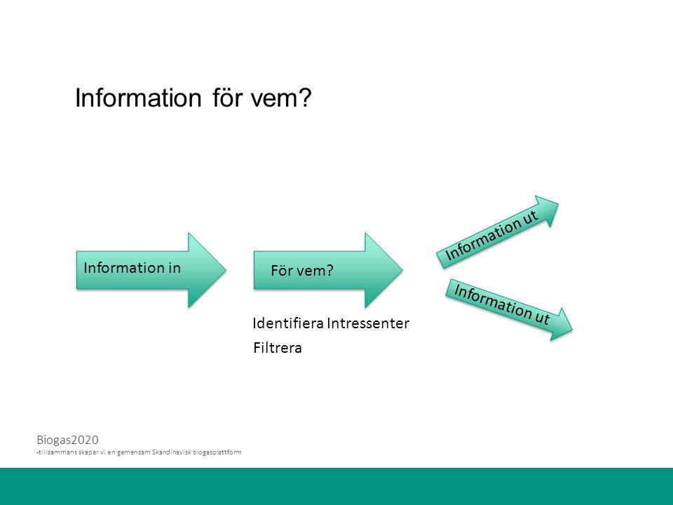 Biogas2020 -tillsammans skapar vi en gemensam Skandinavisk biogasplattform Information för vem.