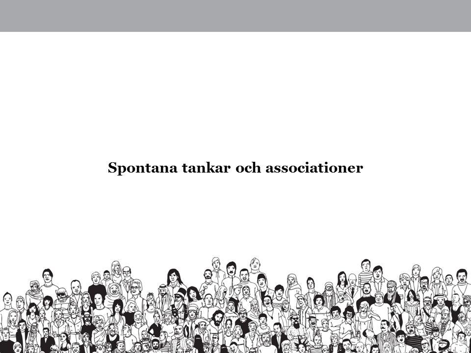 Spontana tankar och associationer