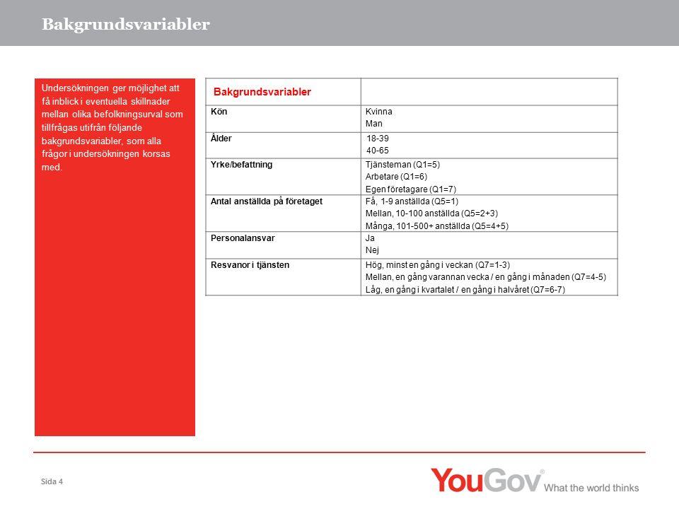 Tjänsteresor till Kastrup Sida 15 Inga betydande skillnader i undergrupperna.