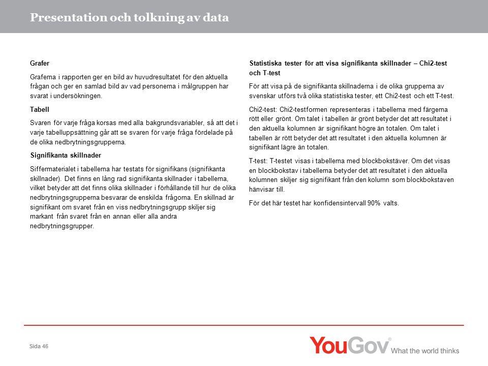 Presentation och tolkning av data Sida 46 Grafer Graferna i rapporten ger en bild av huvudresultatet för den aktuella frågan och ger en samlad bild av vad personerna i målgruppen har svarat i undersökningen.