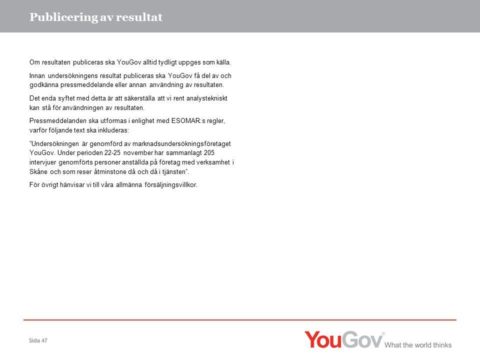 Om resultaten publiceras ska YouGov alltid tydligt uppges som källa.