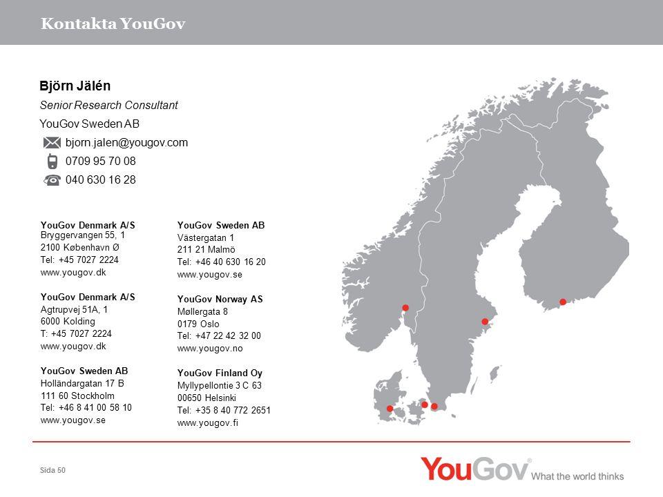 Kontakta YouGov Sida 50 YouGov Denmark A/S Bryggervangen 55, 1 2100 København Ø Tel: +45 7027 2224 www.yougov.dk YouGov Denmark A/S Agtrupvej 51A, 1 6000 Kolding T: +45 7027 2224 www.yougov.dk YouGov Sweden AB Holländargatan 17 B 111 60 Stockholm Tel: +46 8 41 00 58 10 www.yougov.se YouGov Sweden AB Västergatan 1 211 21 Malmö Tel: +46 40 630 16 20 www.yougov.se YouGov Norway AS Møllergata 8 0179 Oslo Tel: +47 22 42 32 00 www.yougov.no YouGov Finland Oy Myllypellontie 3 C 63 00650 Helsinki Tel: +35 8 40 772 2651 www.yougov.fi Björn Jälén Senior Research Consultant YouGov Sweden AB bjorn.jalen@yougov.com 0709 95 70 08 040 630 16 28