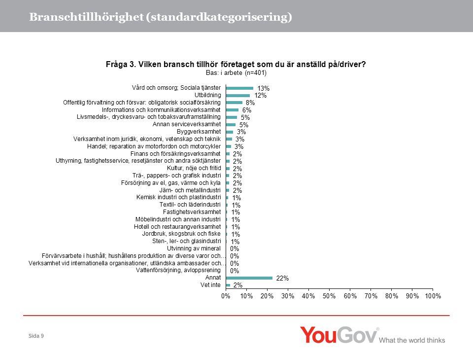 Arbetsplats i Skåne län (förscreenat via stamdata) Sida 10 Fortsätter i undersökningen