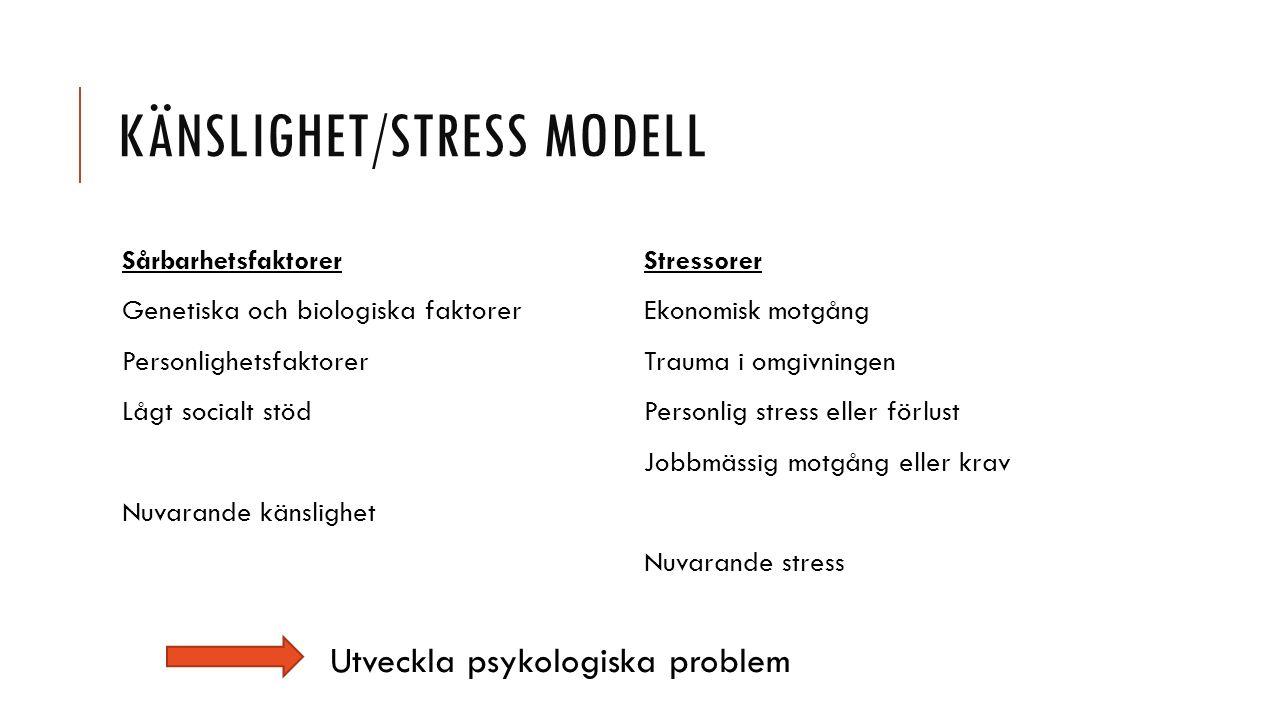 KÄNSLIGHET/STRESS MODELL Sårbarhetsfaktorer Genetiska och biologiska faktorer Personlighetsfaktorer Lågt socialt stöd Nuvarande känslighet Stressorer