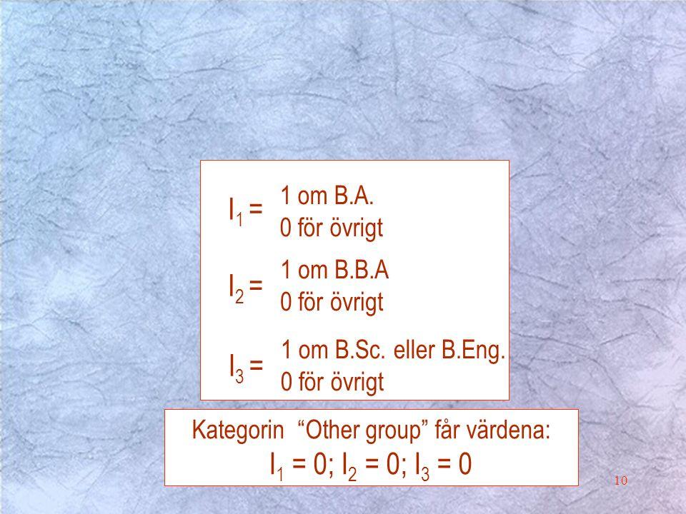 10 I 1 = 1 om B.A.