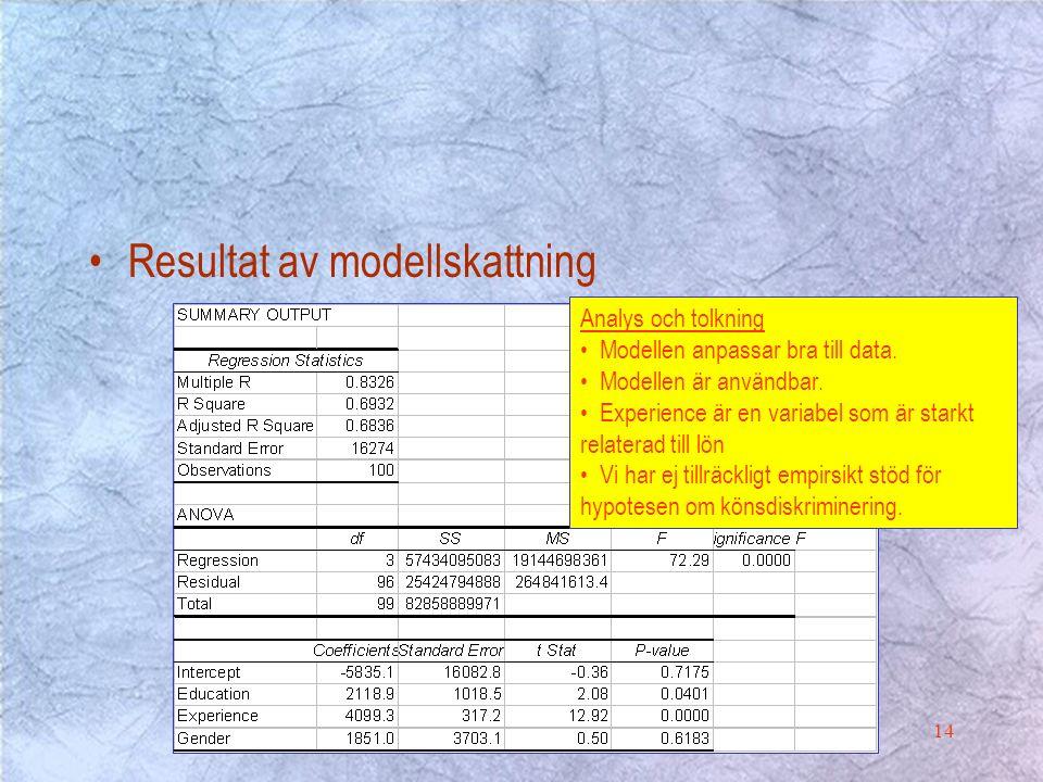 14 Resultat av modellskattning Analys och tolkning Modellen anpassar bra till data.