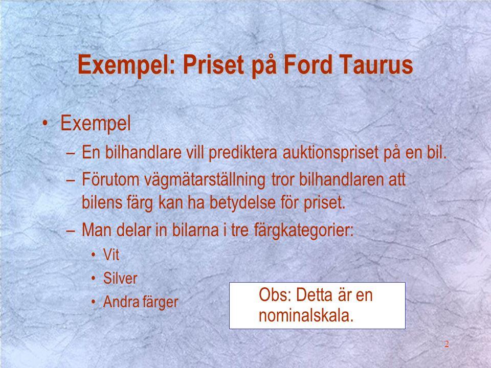 2 Exempel: Priset på Ford Taurus Exempel –En bilhandlare vill prediktera auktionspriset på en bil.
