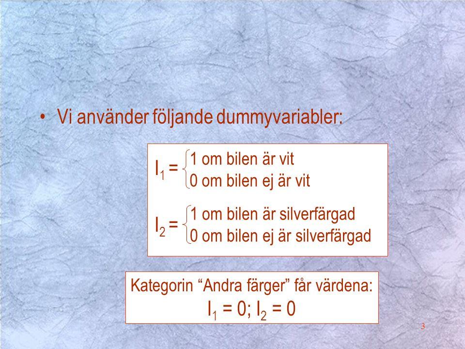 3 Vi använder följande dummyvariabler: I 1 = 1 om bilen är vit 0 om bilen ej är vit I 2 = 1 om bilen är silverfärgad 0 om bilen ej är silverfärgad Kategorin Andra färger får värdena: I 1 = 0; I 2 = 0