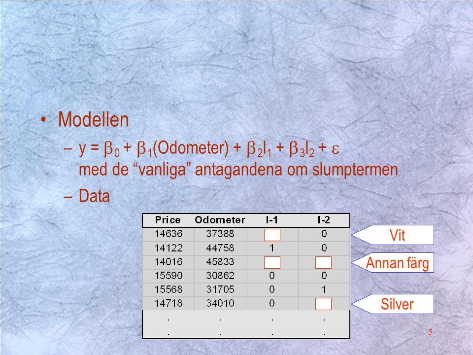 5 Modellen –y =  0 +  1 (Odometer) +  2 I 1 +  3 I 2 +  med de vanliga antagandena om slumptermen –Data Vit Annan färg Silver
