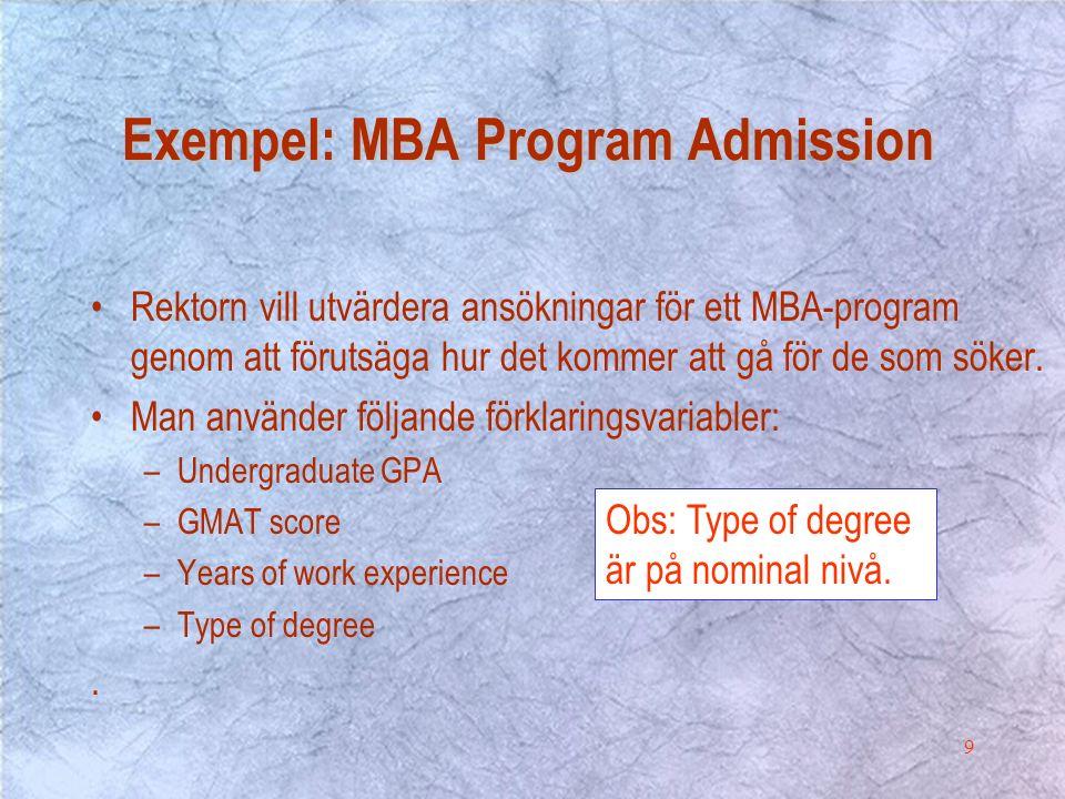 9 Rektorn vill utvärdera ansökningar för ett MBA-program genom att förutsäga hur det kommer att gå för de som söker.