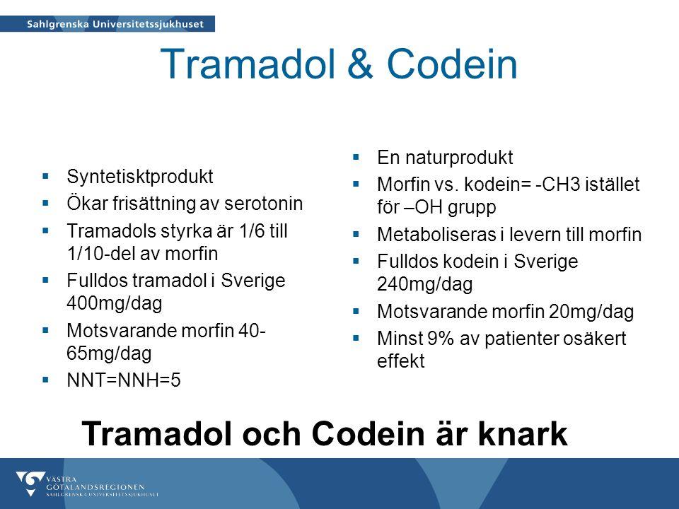 Tramadol & Codein  Syntetisktprodukt  Ökar frisättning av serotonin  Tramadols styrka är 1/6 till 1/10-del av morfin  Fulldos tramadol i Sverige 400mg/dag  Motsvarande morfin 40- 65mg/dag  NNT=NNH=5  En naturprodukt  Morfin vs.