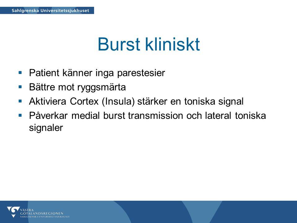 Burst kliniskt  Patient känner inga parestesier  Bättre mot ryggsmärta  Aktiviera Cortex (Insula) stärker en toniska signal  Påverkar medial burst transmission och lateral toniska signaler
