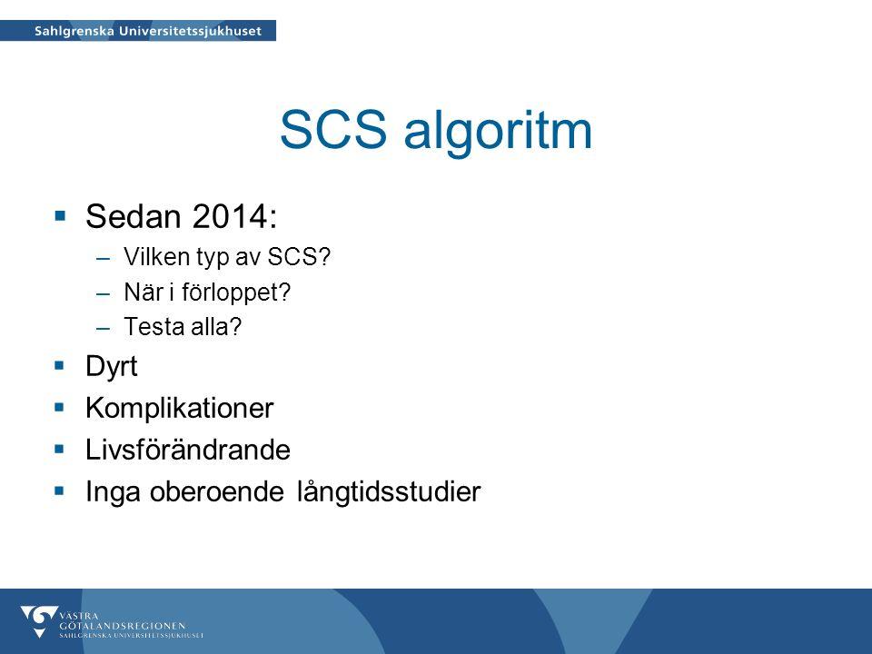 SCS algoritm  Sedan 2014: –Vilken typ av SCS. –När i förloppet.
