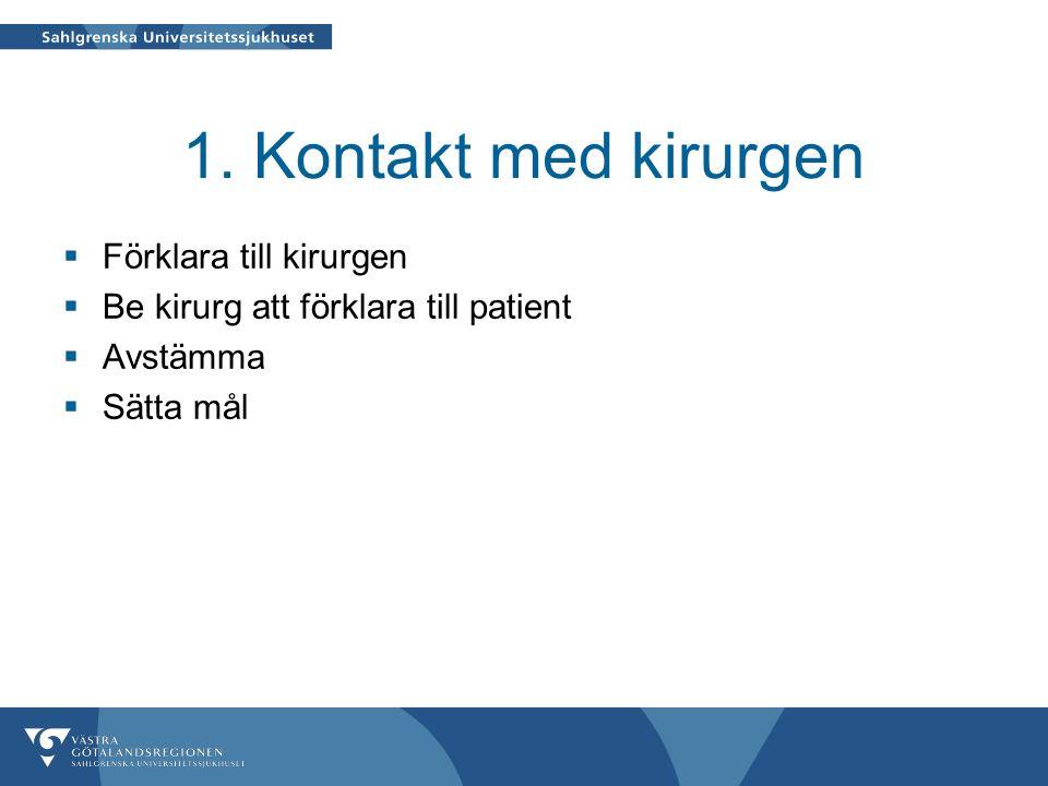 1. Kontakt med kirurgen  Förklara till kirurgen  Be kirurg att förklara till patient  Avstämma  Sätta mål