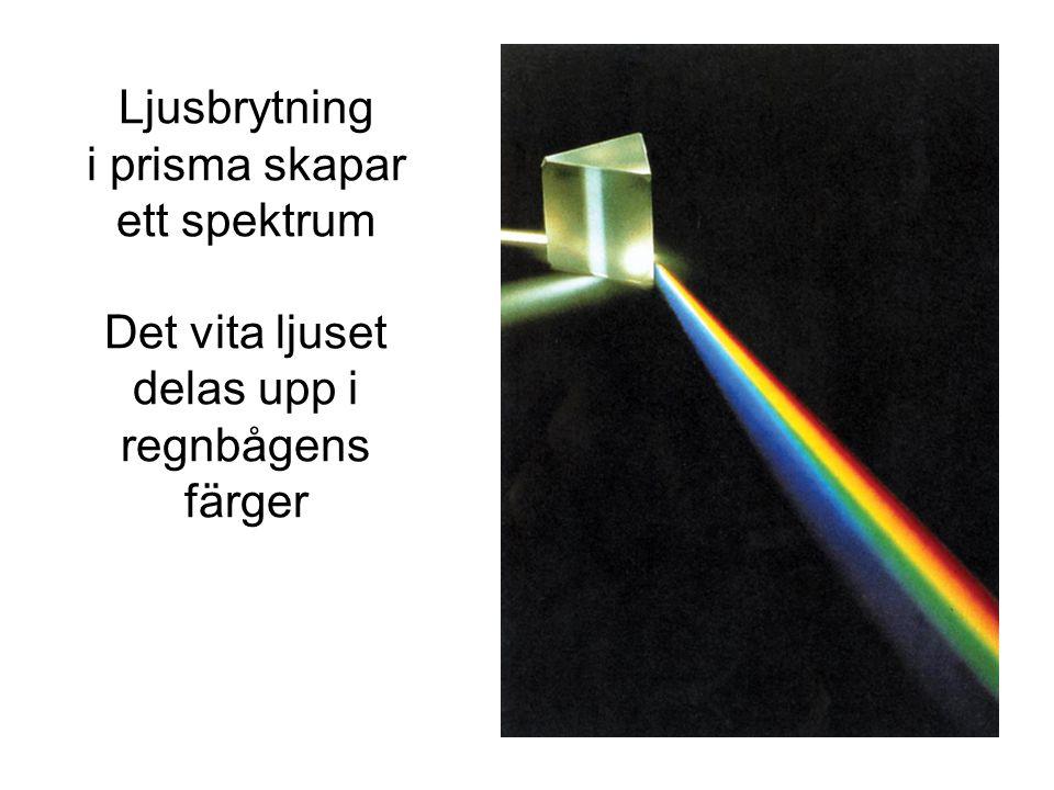 Ljusbrytning i prisma skapar ett spektrum Det vita ljuset delas upp i regnbågens färger