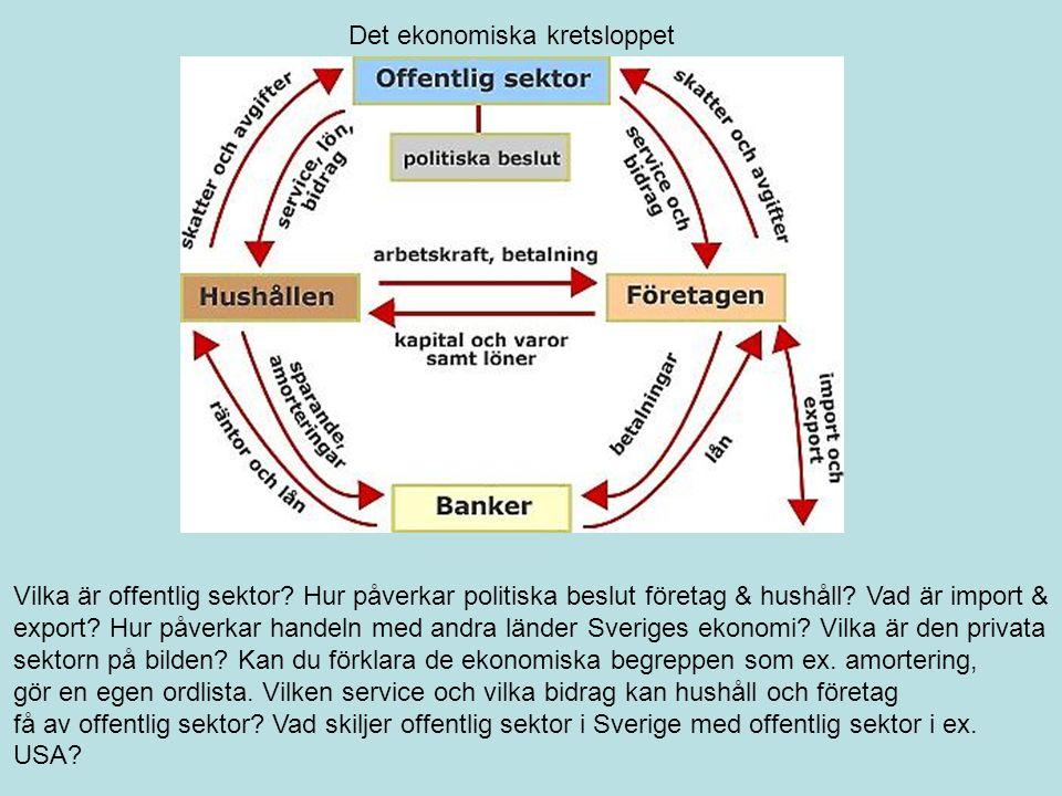 Det ekonomiska kretsloppet Vilka är offentlig sektor.