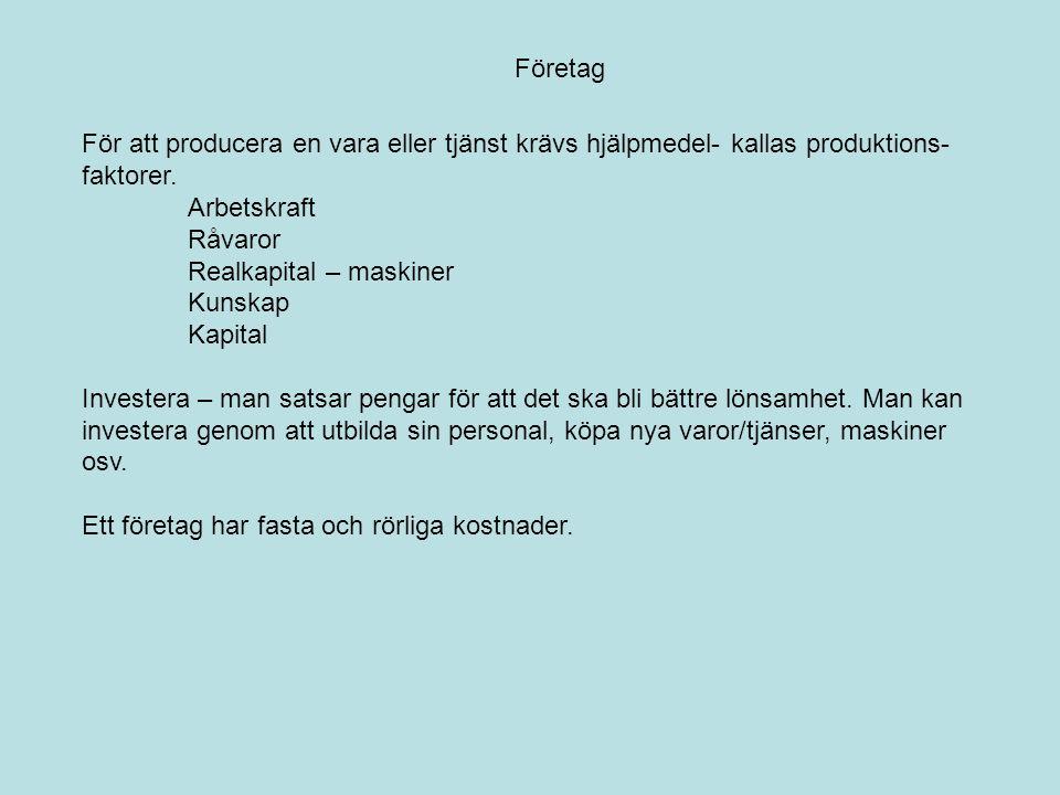 Företag För att producera en vara eller tjänst krävs hjälpmedel- kallas produktions- faktorer.