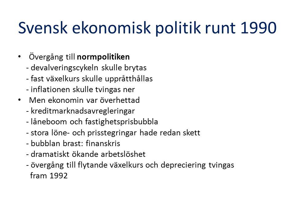 Svensk ekonomisk politik runt 1990 Övergång till normpolitiken - devalveringscykeln skulle brytas - fast växelkurs skulle uppråtthållas - inflationen skulle tvingas ner Men ekonomin var överhettad - kreditmarknadsavregleringar - låneboom och fastighetsprisbubbla - stora löne- och prisstegringar hade redan skett - bubblan brast: finanskris - dramatiskt ökande arbetslöshet - övergång till flytande växelkurs och depreciering tvingas fram 1992