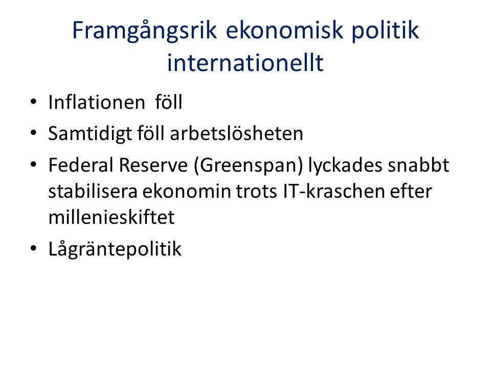 Framgångsrik ekonomisk politik internationellt Inflationen föll Samtidigt föll arbetslösheten Federal Reserve (Greenspan) lyckades snabbt stabilisera ekonomin trots IT-kraschen efter millenieskiftet Lågräntepolitik