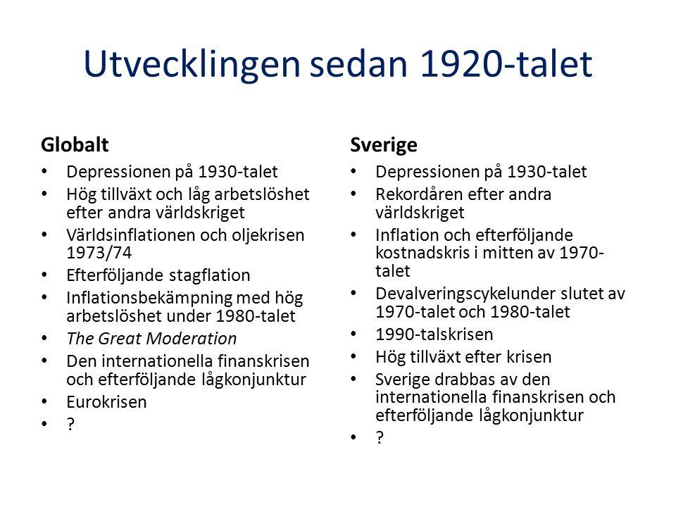 Utvecklingen sedan 1920-talet Globalt Depressionen på 1930-talet Hög tillväxt och låg arbetslöshet efter andra världskriget Världsinflationen och oljekrisen 1973/74 Efterföljande stagflation Inflationsbekämpning med hög arbetslöshet under 1980-talet The Great Moderation Den internationella finanskrisen och efterföljande lågkonjunktur Eurokrisen .