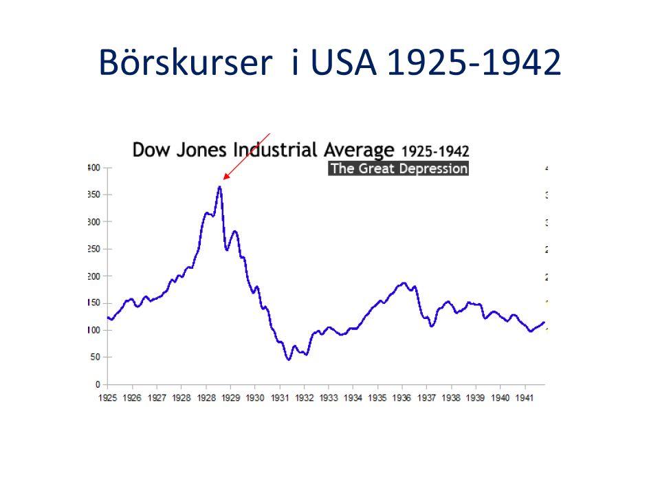 Börskurser i USA 1925-1942